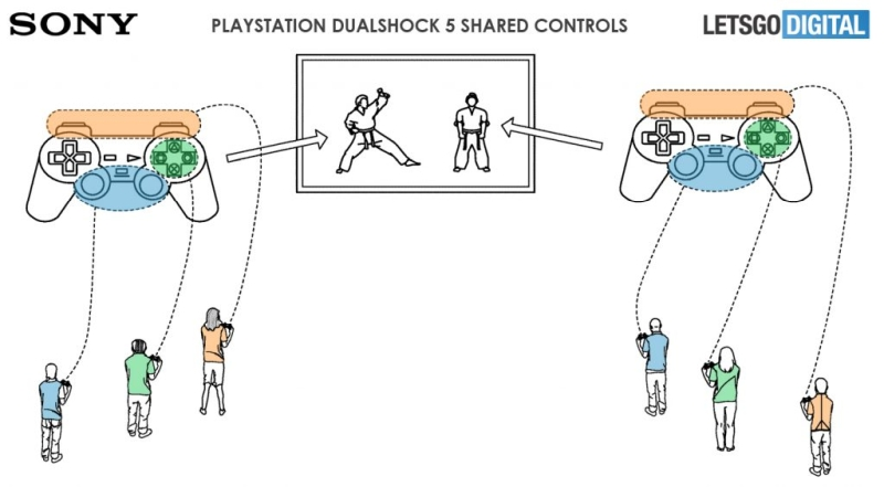 PS5 Single-player