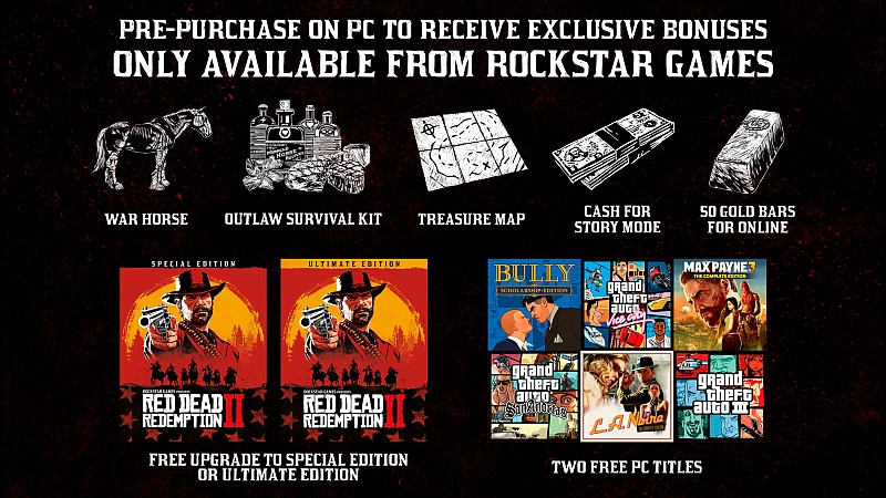 Red Dead Redemption 2 PC preorder