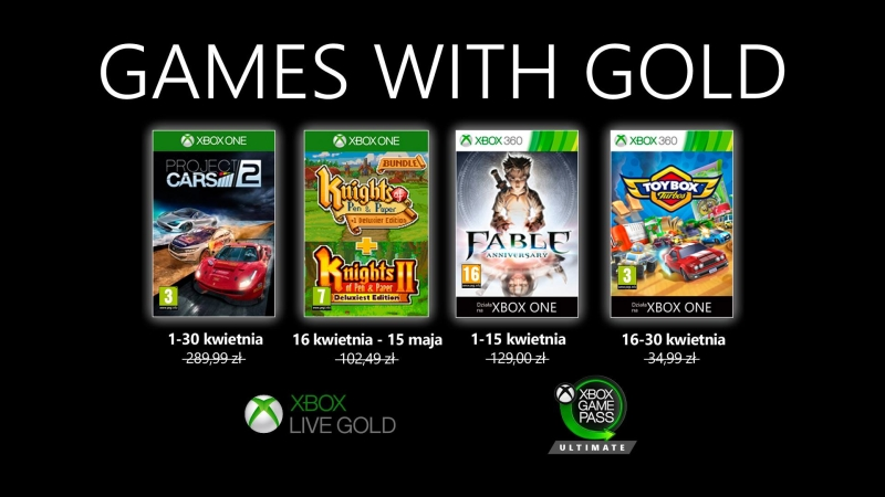 Games with Gold kwiecień 2020